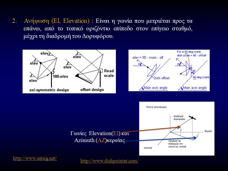 2. Ανήψωση (El, Elevation) : Είναι η γωνία που μετριέται προς τα επάνω, από το τοπικό οριζόντιο επίπεδο στον επίγειο σταθμό, μέχρι τη διαδρομή του Δορ