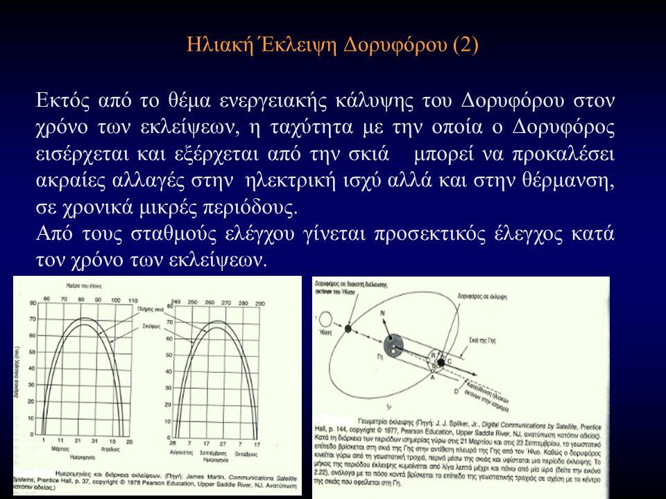 Ηλιακή Έκλειψη Δορυφόρου (2) Εκτός από το θέμα ενεργειακής κάλυψης του Δορυφόρου στον χρόνο των εκλείψεων, η ταχύτητα με την οποία ο Δορυφόρος εισέρχεται και εξέρχεται από την σκιά μπορεί να προκαλέσει ακραίες αλλαγές στην ηλεκτρική ισχύ αλλά και στην θέρμανση, σε χρονικά μικρές περιόδους.