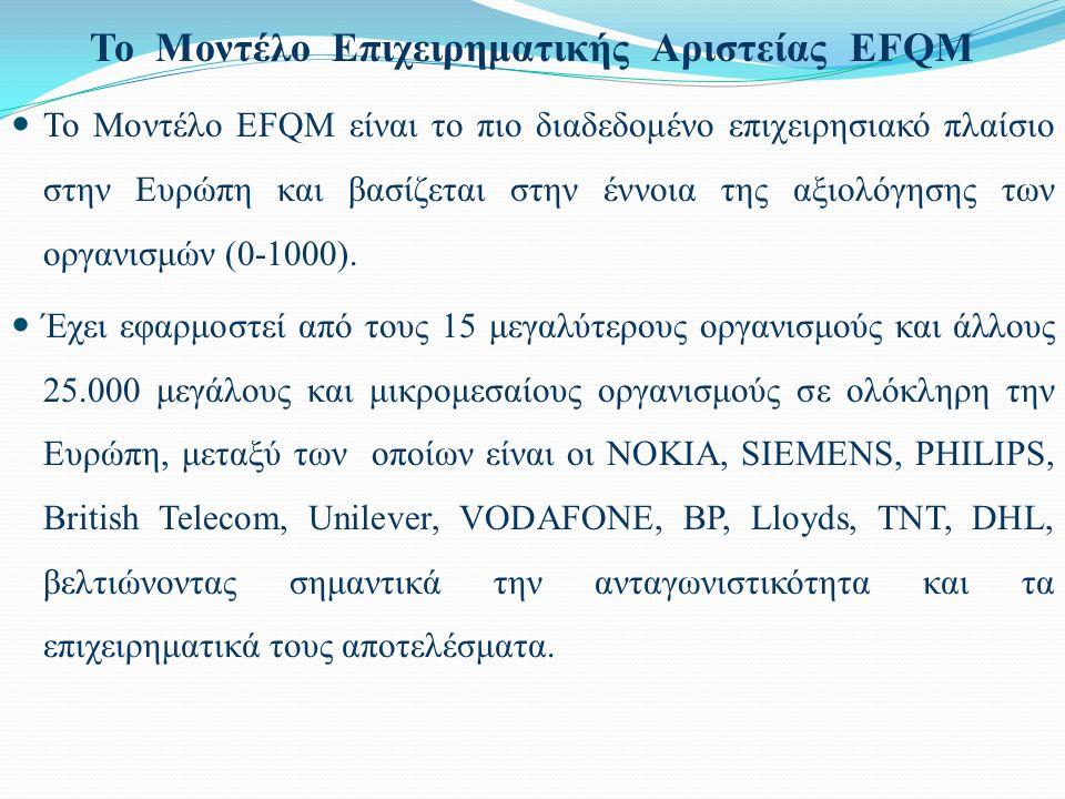Το Μοντέλο Επιχειρηματικής Αριστείας EFQM Το Μοντέλο EFQM είναι το πιο διαδεδομένο επιχειρησιακό πλαίσιο στην Ευρώπη και βασίζεται στην έννοια της αξι