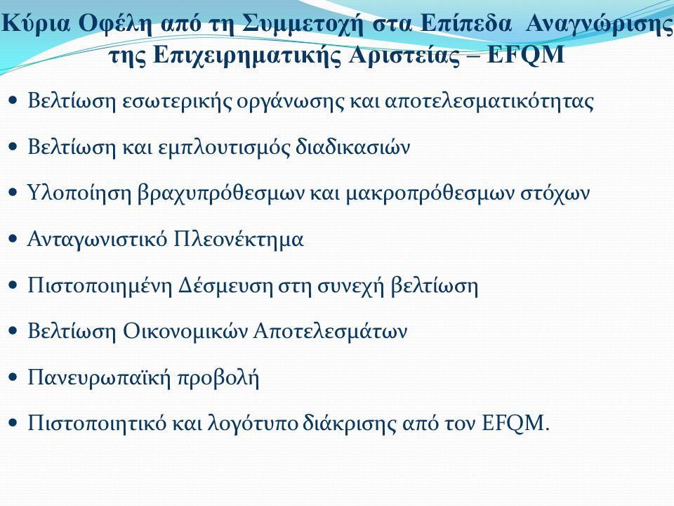 Κύρια Οφέλη από τη Συμμετοχή στα Επίπεδα Αναγνώρισης της Επιχειρηματικής Αριστείας – EFQM Βελτίωση εσωτερικής οργάνωσης και αποτελεσματικότητας Βελτίω