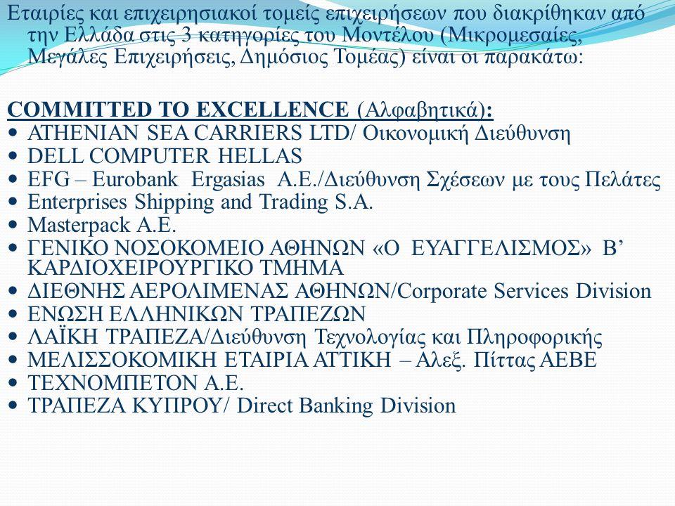 Εταιρίες και επιχειρησιακοί τομείς επιχειρήσεων που διακρίθηκαν από την Ελλάδα στις 3 κατηγορίες του Μοντέλου (Μικρομεσαίες, Μεγάλες Επιχειρήσεις, Δημ