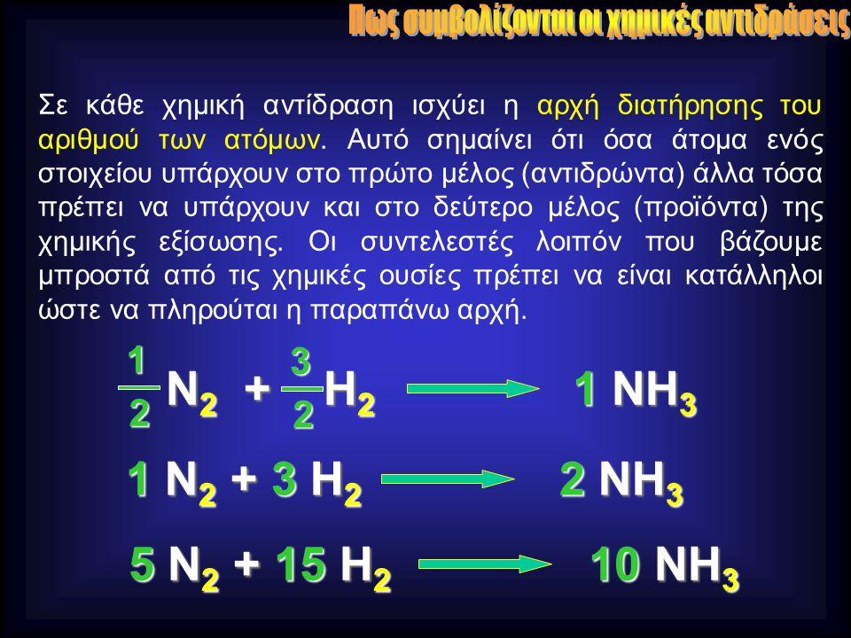 Σε κάθε χημική αντίδραση ισχύει η αρχή διατήρησης του αριθμού των ατόμων.