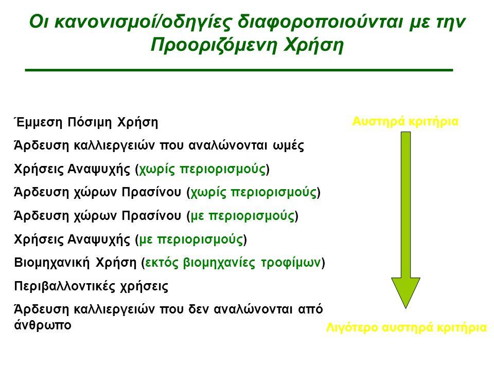 Οι κανονισμοί/οδηγίες διαφοροποιούνται με την Προοριζόμενη Χρήση Έμμεση Πόσιμη Χρήση Άρδευση καλλιεργειών που αναλώνονται ωμές Χρήσεις Αναψυχής (χωρίς περιορισμούς) Άρδευση χώρων Πρασίνου (χωρίς περιορισμούς) Άρδευση χώρων Πρασίνου (με περιορισμούς) Χρήσεις Αναψυχής (με περιορισμούς) Βιομηχανική Χρήση (εκτός βιομηχανίες τροφίμων) Περιβαλλοντικές χρήσεις Άρδευση καλλιεργειών που δεν αναλώνονται από άνθρωπο Αυστηρά κριτήρια Λιγότερο αυστηρά κριτήρια