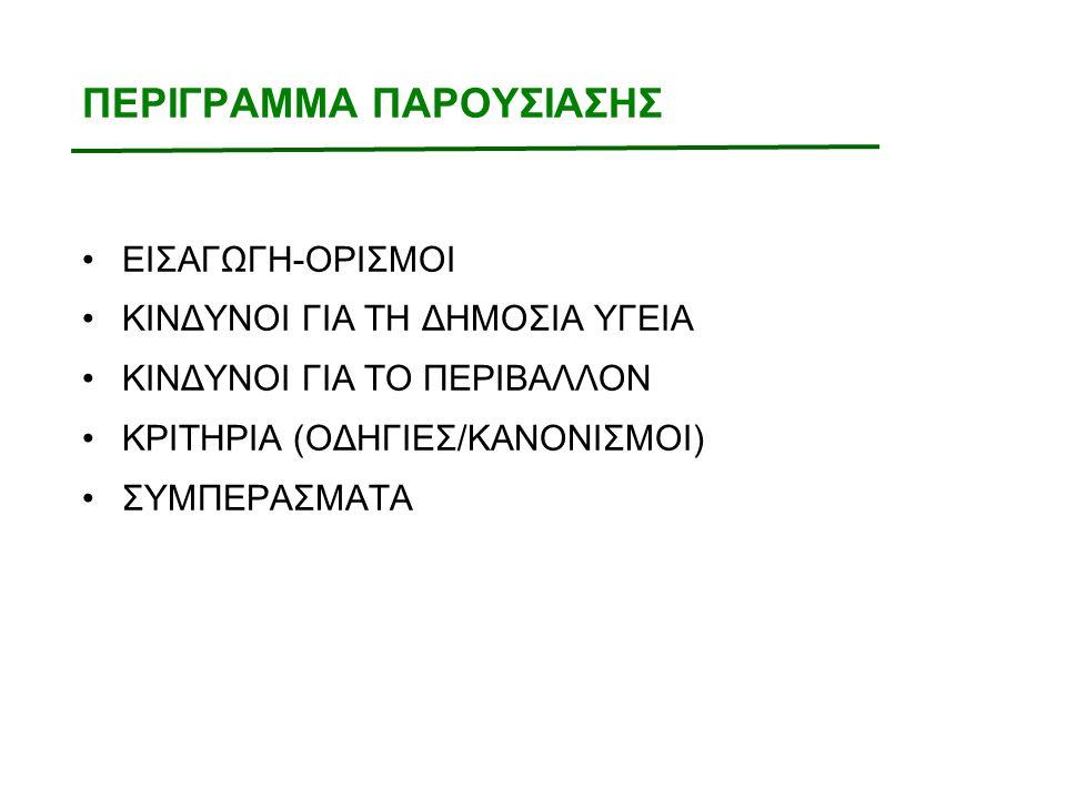 ΠΕΡΙΓΡΑΜΜΑ ΠΑΡΟΥΣΙΑΣΗΣ ΕΙΣΑΓΩΓΗ-ΟΡΙΣΜΟΙ ΚΙΝΔΥΝΟΙ ΓΙΑ ΤΗ ΔΗΜΟΣΙΑ ΥΓΕΙΑ ΚΙΝΔΥΝΟΙ ΓΙΑ ΤΟ ΠΕΡΙΒΑΛΛΟΝ ΚΡΙΤΗΡΙΑ (ΟΔΗΓΙΕΣ/ΚΑΝΟΝΙΣΜΟΙ) ΣΥΜΠΕΡΑΣΜΑΤΑ