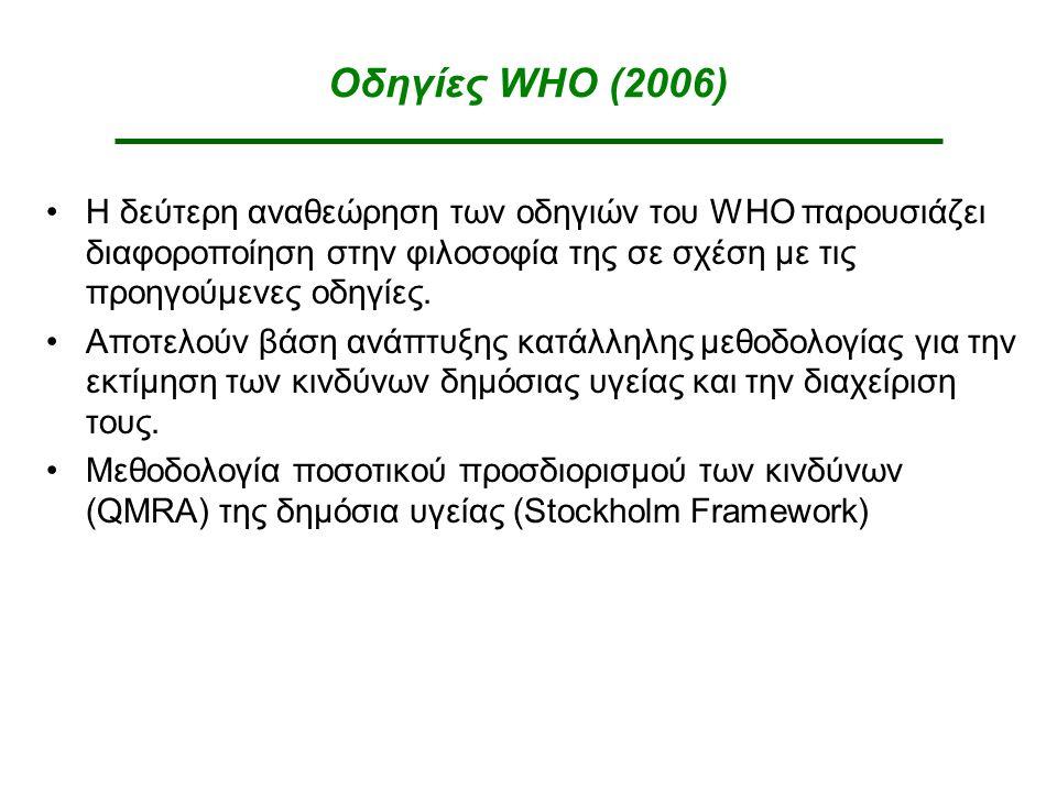 Οδηγίες WHO (2006) Η δεύτερη αναθεώρηση των οδηγιών του WHO παρουσιάζει διαφοροποίηση στην φιλοσοφία της σε σχέση με τις προηγούμενες οδηγίες.