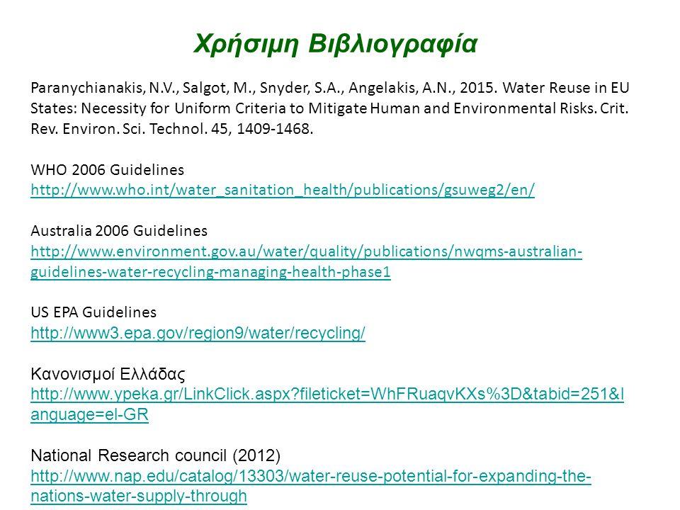 Χρήσιμη Βιβλιογραφία Paranychianakis, N.V., Salgot, M., Snyder, S.A., Angelakis, A.N., 2015.