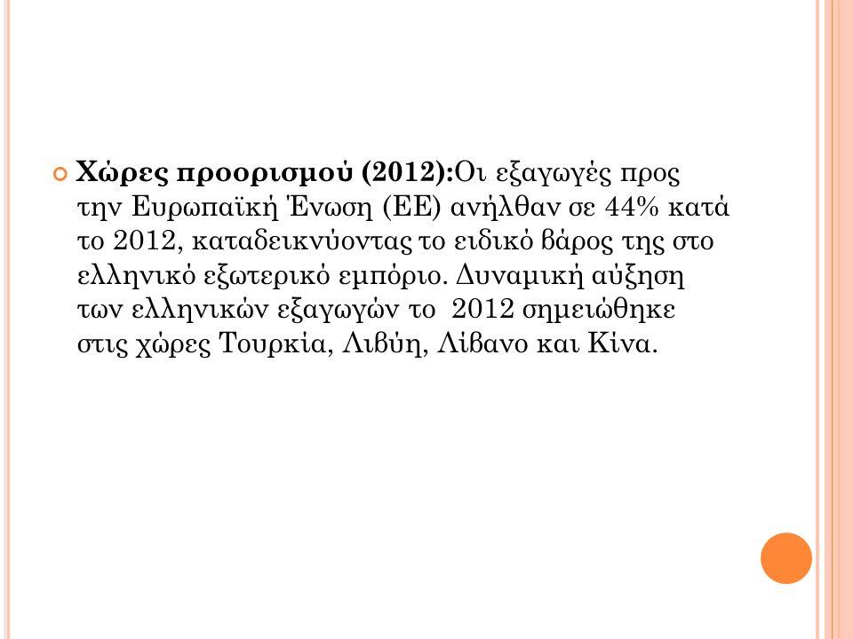Χώρες προορισμού (2012): Οι εξαγωγές προς την Ευρωπαϊκή Ένωση (ΕΕ) ανήλθαν σε 44% κατά το 2012, καταδεικνύοντας το ειδικό βάρος της στο ελληνικό εξωτερικό εμπόριο.