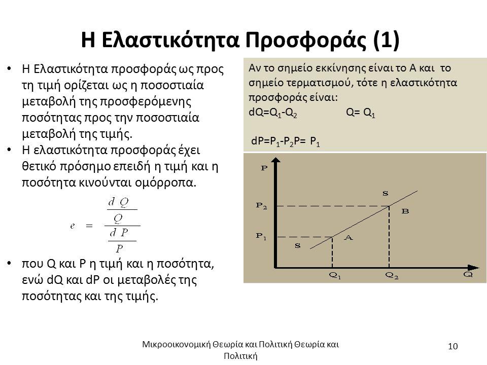 Η Ελαστικότητα Προσφοράς (1) Μικροοικονομική Θεωρία και Πολιτική Θεωρία και Πολιτική 10 Η Ελαστικότητα προσφοράς ως προς τη τιμή ορίζεται ως η ποσοστιαία μεταβολή της προσφερόμενης ποσότητας προς την ποσοστιαία μεταβολή της τιμής.