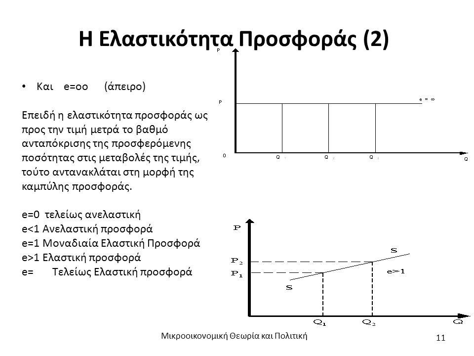 Η Ελαστικότητα Προσφοράς (2) Μικροοικονομική Θεωρία και Πολιτική 11 Και e=oo (άπειρο) Επειδή η ελαστικότητα προσφοράς ως προς την τιμή μετρά το βαθμό ανταπόκρισης της προσφερόμενης ποσότητας στις μεταβολές της τιμής, τούτο αντανακλάται στη μορφή της καμπύλης προσφοράς.