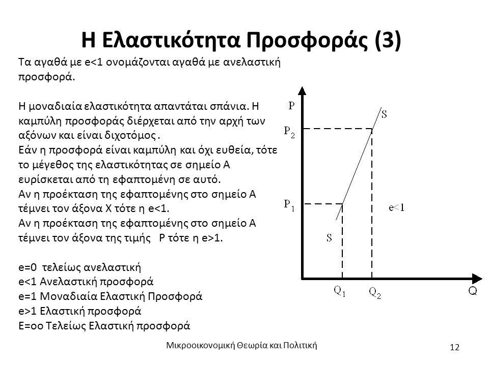 Η Ελαστικότητα Προσφοράς (3) Μικροοικονομική Θεωρία και Πολιτική 12 Τα αγαθά με e<1 ονομάζονται αγαθά με ανελαστική προσφορά.