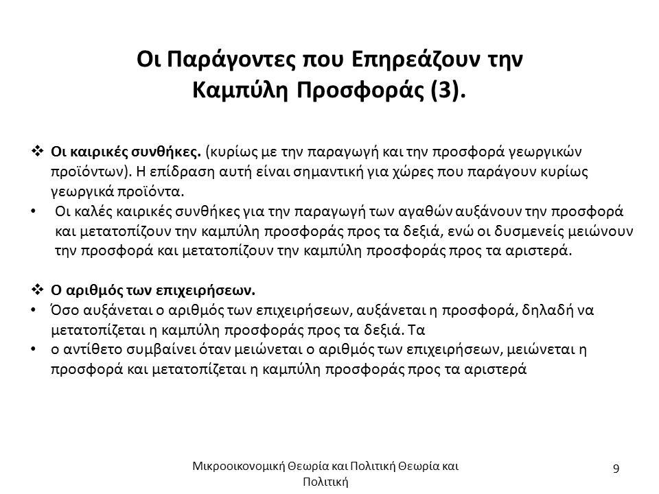 Οι Παράγοντες που Επηρεάζουν την Καμπύλη Προσφοράς (3).