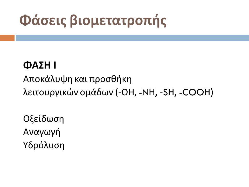 Φάσεις βιομετατροπής ΦΑΣΗ Ι Αποκάλυψη και προσθήκη λειτουργικών ομάδων (- ΟΗ, -NH, -SH, -COOH) Οξείδωση Αναγωγή Υδρόλυση