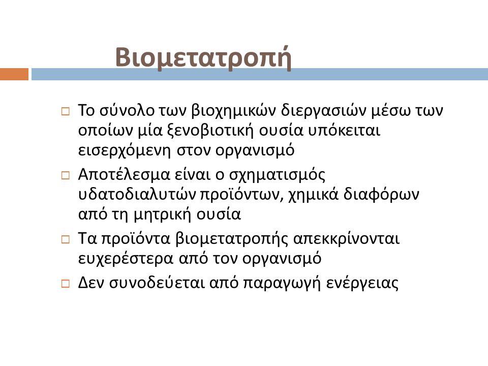 Φάσεις βιομετατροπής ΦΑΣΗ ΙΙ Σύνθεση ( μεθυλίωση, ακετυλίωση ) Σύζευξη με ενδογενείς ουσίες