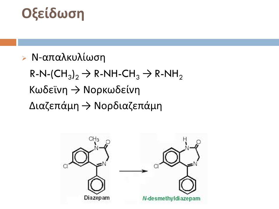 Οξείδωση  Ν - απαλκυλίωση R-N-(CH 3 ) 2 → R-NH-CH 3 → R-NH 2 Κωδεϊνη → Νορκωδείνη Διαζεπάμη → Νορδιαζεπάμη