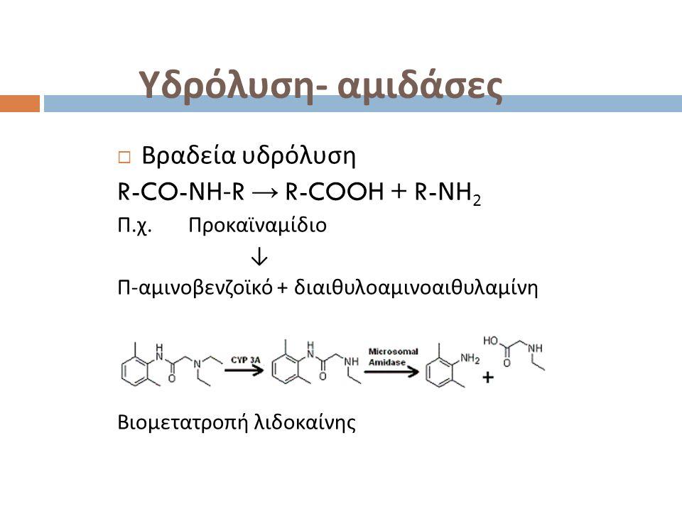 Υδρόλυση - αμιδάσες  Βραδεία υδρόλυση R-CO- ΝΗ -R → R-COOH + R- ΝΗ 2 Π.