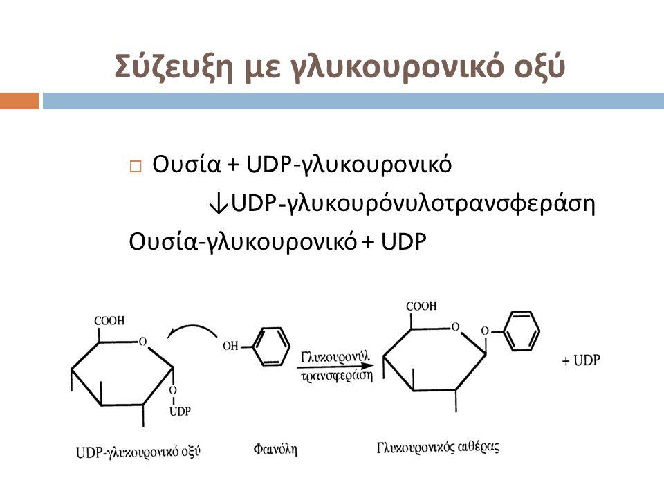 Σύζευξη με γλυκουρονικό οξύ  Ουσία + UDP- γλυκουρονικό ↓ UDP- γλυκουρόνυλοτρανσφεράση Ουσία - γλυκουρονικό + UDP