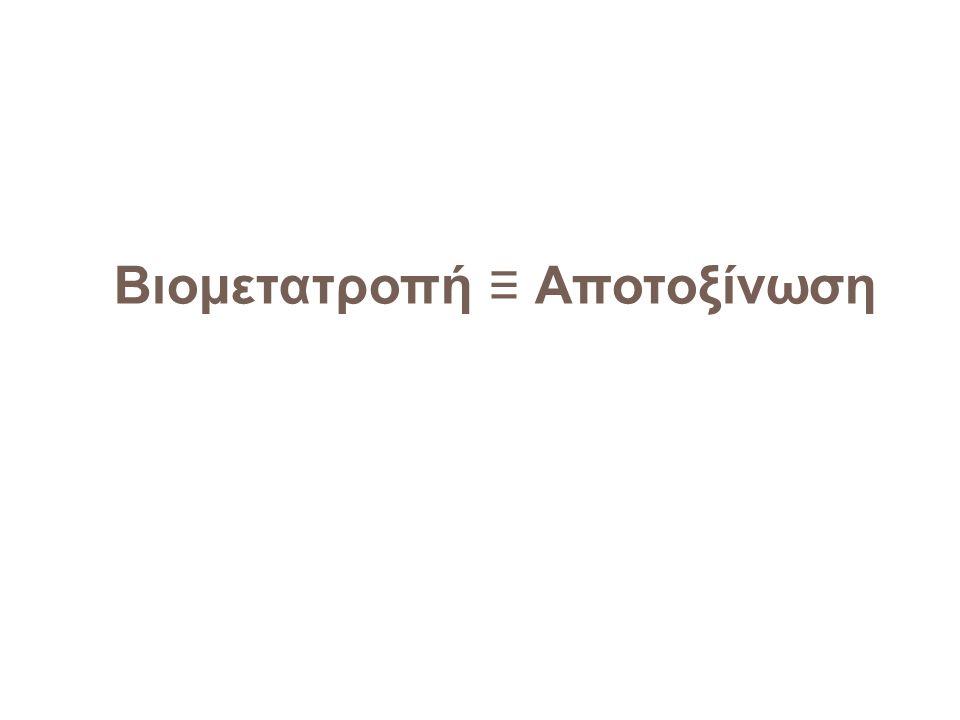 Υδρόλυση - εστεράσες Εστεράσες - αμιδάσες στο κυτταρόπλασμα ιστών  Ταχεία υδρόλυση - αδρανοποίηση R-CO-OR → R-COOH + R-OH Ηρωϊνη, προκαϊνη, μεπεριδίνη, κοκαϊνη, ασπιρίνη Π.