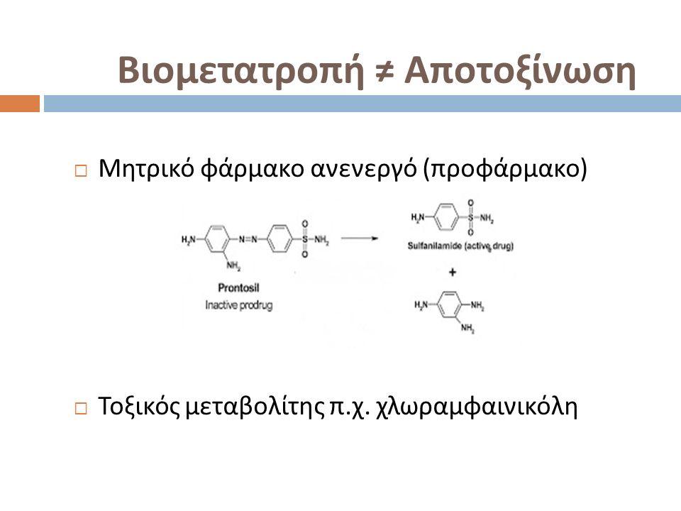 Βιομετατροπή ≠ Αποτοξίνωση  Μητρικό φάρμακο ανενεργό ( προφάρμακο )  Τοξικός μεταβολίτης π.