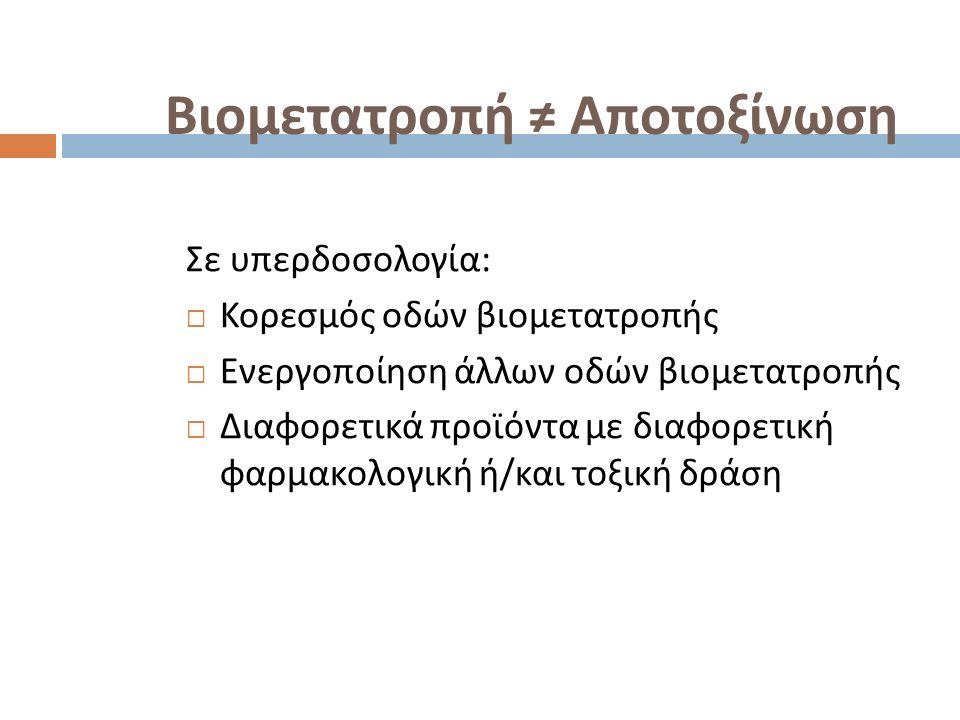 Βιομετατροπή ≠ Αποτοξίνωση Σε υπερδοσολογία :  Κορεσμός οδών βιομετατροπής  Ενεργοποίηση άλλων οδών βιομετατροπής  Διαφορετικά προϊόντα με διαφορετική φαρμακολογική ή / και τοξική δράση