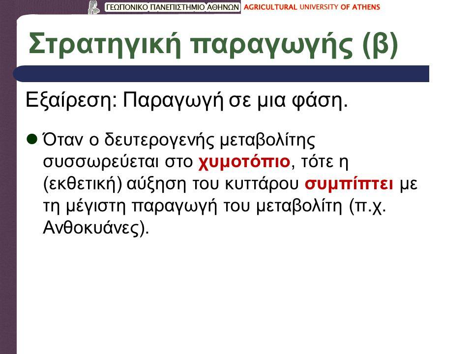 Στρατηγική παραγωγής (β) Εξαίρεση: Παραγωγή σε μια φάση.