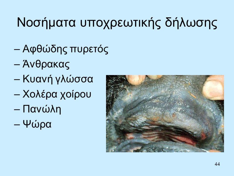 44 Νοσήματα υποχρεωτικής δήλωσης – Αφθώδης πυρετός – Άνθρακας – Κυανή γλώσσα – Χολέρα χοίρου – Πανώλη – Ψώρα