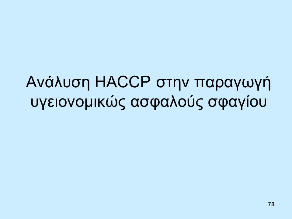 78 Ανάλυση HACCP στην παραγωγή υγειονομικώς ασφαλούς σφαγίου
