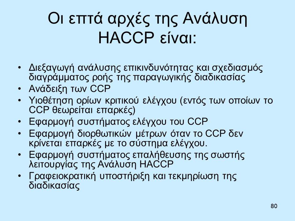 80 Οι επτά αρχές της Ανάλυση HACCP είναι: Διεξαγωγή ανάλυσης επικινδυνότητας και σχεδιασμός διαγράμματος ροής της παραγωγικής διαδικασίας Ανάδειξη των CCP Υιοθέτηση ορίων κριτικού ελέγχου (εντός των οποίων το CCP θεωρείται επαρκές) Εφαρμογή συστήματος ελέγχου του CCP Εφαρμογή διορθωτικών μέτρων όταν το CCP δεν κρίνεται επαρκές με το σύστημα ελέγχου.