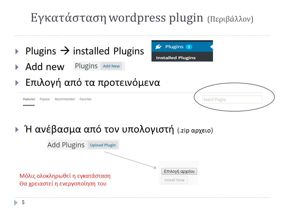Εγκατάσταση wordpress plugin ( Περιβάλλον ) 5  Plugins  installed Plugins  Add new  Επιλογή από τα προτεινόμενα  Ή ανέβασμα από τον υπολογιστή (.zip αρχειο) Μόλις ολοκληρωθεί η εγκατάσταση Θα χρειαστεί η ενεργοποίηση του