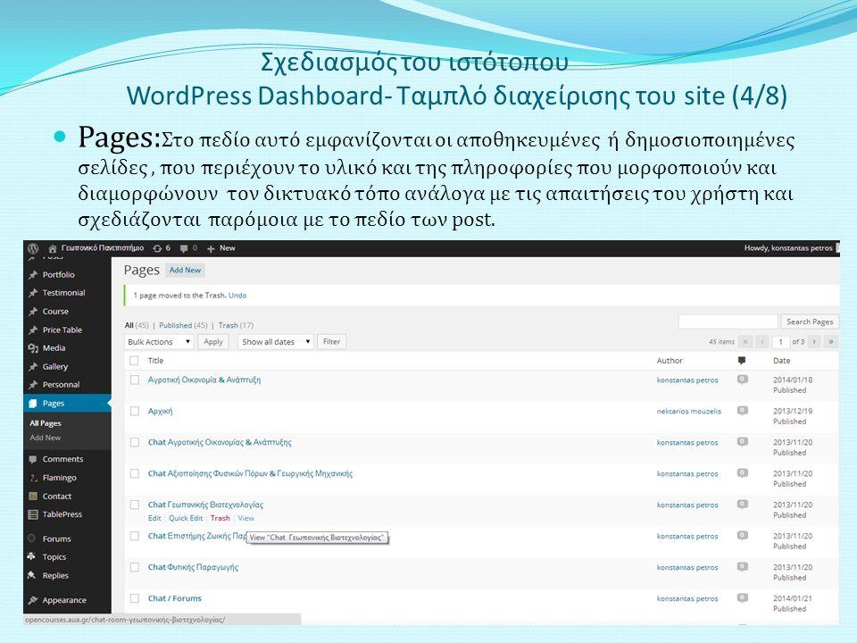 Σχεδιασμός του ιστότοπου WordPress Dashboard- Ταμπλό διαχείρισης του site (4/8) Pages: Στο πεδίο αυτό εμφανίζονται οι αποθηκευμένες ή δημοσιοποιημένες σελίδες, που περιέχουν το υλικό και της πληροφορίες που μορφοποιούν και διαμορφώνουν τον δικτυακό τόπο ανάλογα με τις απαιτήσεις του χρήστη και σχεδιάζονται παρόμοια με το πεδίο των post.