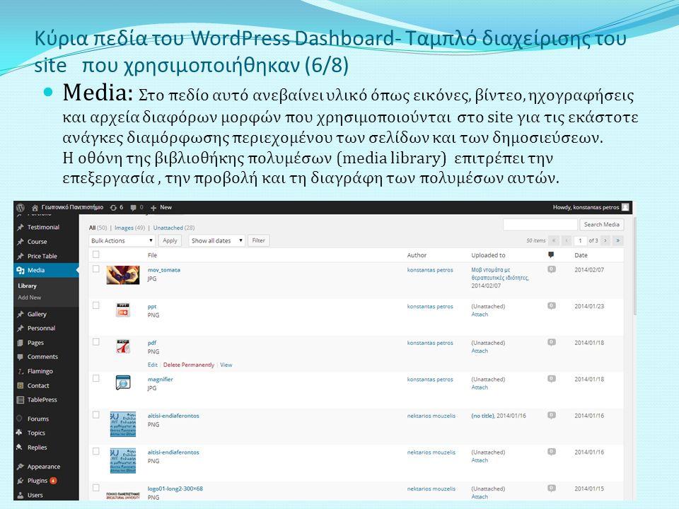 Κύρια πεδία του WordPress Dashboard- Ταμπλό διαχείρισης του site που χρησιμοποιήθηκαν (6/8) Media: Στο πεδίο αυτό ανεβαίνει υλικό όπως εικόνες, βίντεο, ηχογραφήσεις και αρχεία διαφόρων μορφών που χρησιμοποιούνται στο site για τις εκάστοτε ανάγκες διαμόρφωσης περιεχομένου των σελίδων και των δημοσιεύσεων.