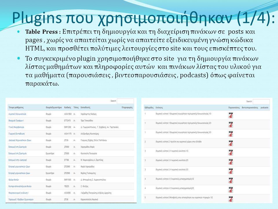 Plugins που χρησιμοποιήθηκαν (1/4): Table Press : Επιτρέπει τη δημιουργία και τη διαχείριση πινάκων σε posts και pages, χωρίς να απαιτείται χωρίς να απαιτείτε εξειδικευμένη γνώση κώδικα HTML, και προσθέτει πολύτιμες λειτουργίες στο site και τους επισκέπτες του.