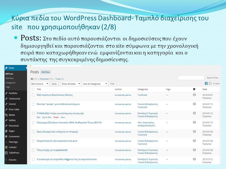 Κύρια πεδία του WordPress Dashboard- Ταμπλό διαχείρισης του site που χρησιμοποιήθηκαν (2/8) Posts: Στο πεδίο αυτό παρουσιάζονται οι δημοσιεύσεις που έχουν δημιουργηθεί και παρουσιάζονται στο site σύμφωνα με την χρονολογική σειρά που καταχωρήθηκαν ενώ εμφανίζονται και η κατηγορία και ο συντάκτης της συγκεκριμένης δημοσίευσης.
