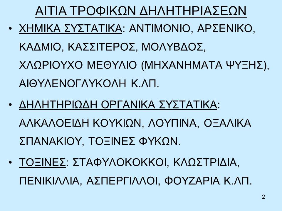 2 ΑΙΤΙΑ ΤΡΟΦΙΚΩΝ ΔΗΛΗΤΗΡΙΑΣΕΩΝ ΧΗΜΙΚΑ ΣΥΣΤΑΤΙΚΑ: ΑΝΤΙΜΟΝΙΟ, ΑΡΣΕΝΙΚΟ, ΚΑΔΜΙΟ, ΚΑΣΣΙΤΕΡΟΣ, ΜΟΛΥΒΔΟΣ, ΧΛΩΡΙΟΥΧΟ ΜΕΘΥΛΙΟ (ΜΗΧΑΝΗΜΑΤΑ ΨΥΞΗΣ), ΑΙΘΥΛΕΝΟΓΛΥΚΟΛΗ Κ.ΛΠ.