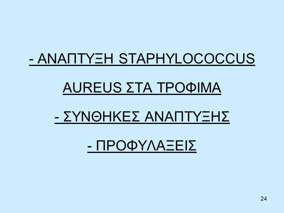 24 - ΑΝΑΠΤΥΞΗ STAPHYLOCOCCUS AUREUS ΣΤΑ ΤΡΟΦΙΜΑ - ΣΥΝΘΗΚΕΣ ΑΝΑΠΤΥΞΗΣ - ΠΡΟΦΥΛΑΞΕΙΣ