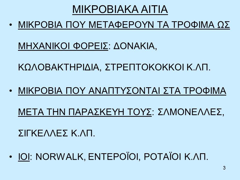 3 ΜΙΚΡΟΒΙΑΚΑ ΑΙΤΙΑ ΜΙΚΡΟΒΙΑ ΠΟΥ ΜΕΤΑΦΕΡΟΥΝ ΤΑ ΤΡΟΦΙΜΑ ΩΣ ΜΗΧΑΝΙΚΟΙ ΦΟΡΕΙΣ: ΔΟΝΑΚΙΑ, ΚΩΛΟΒΑΚΤΗΡΙΔΙΑ, ΣΤΡΕΠΤΟΚΟΚΚΟΙ Κ.ΛΠ. ΜΙΚΡΟΒΙΑ ΠΟΥ ΑΝΑΠΤΥΣΟΝΤΑΙ ΣΤΑ