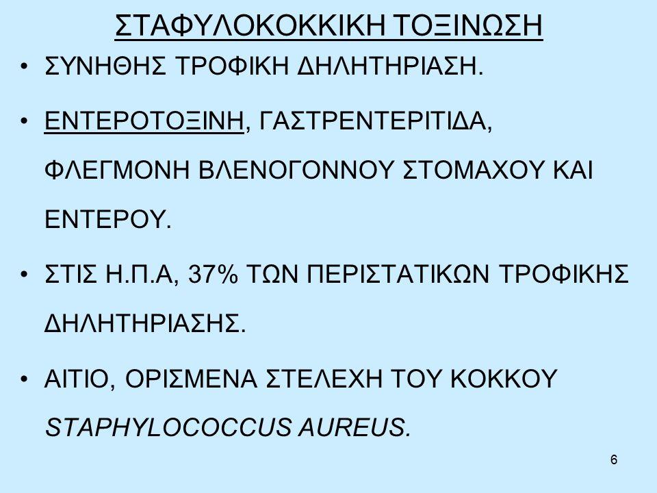 17 Σύνδρομο της ιχθύωσης από σταφυλόκοκκο (Staphylococcal Scalded Skin Syndrome - SSSS)