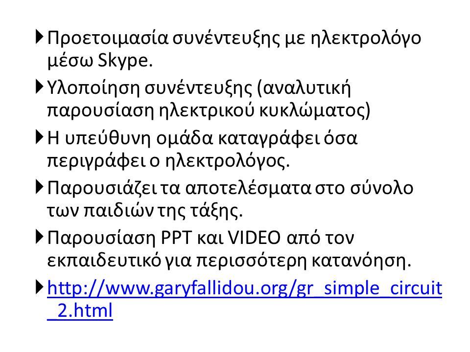  Προετοιμασία συνέντευξης με ηλεκτρολόγο μέσω Skype.