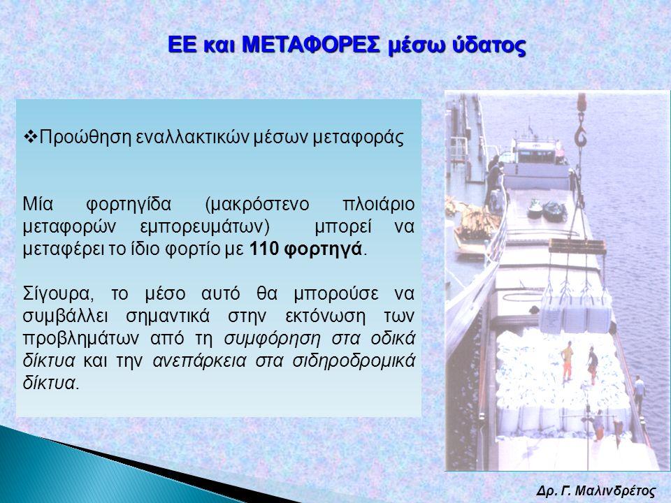 Δρ. Γ. Μαλινδρέτος  Προώθηση εναλλακτικών μέσων μεταφοράς Μία φορτηγίδα (μακρόστενο πλοιάριο μεταφορών εμπορευμάτων) μπορεί να μεταφέρει το ίδιο φορτ