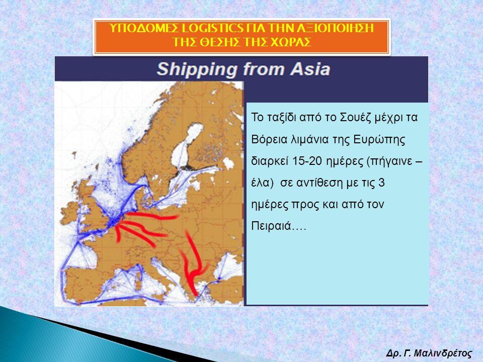 Δρ. Γ. Μαλινδρέτος ΥΠΟΔΟΜΕΣ LOGISTICS ΓΙΑ ΤΗΝ ΑΞΙΟΠΟΙΗΣΗ ΤΗΣ ΘΕΣΗΣ ΤΗΣ ΧΩΡΑΣ Το ταξίδι από το Σουέζ μέχρι τα Βόρεια λιμάνια της Ευρώπης διαρκεί 15-20