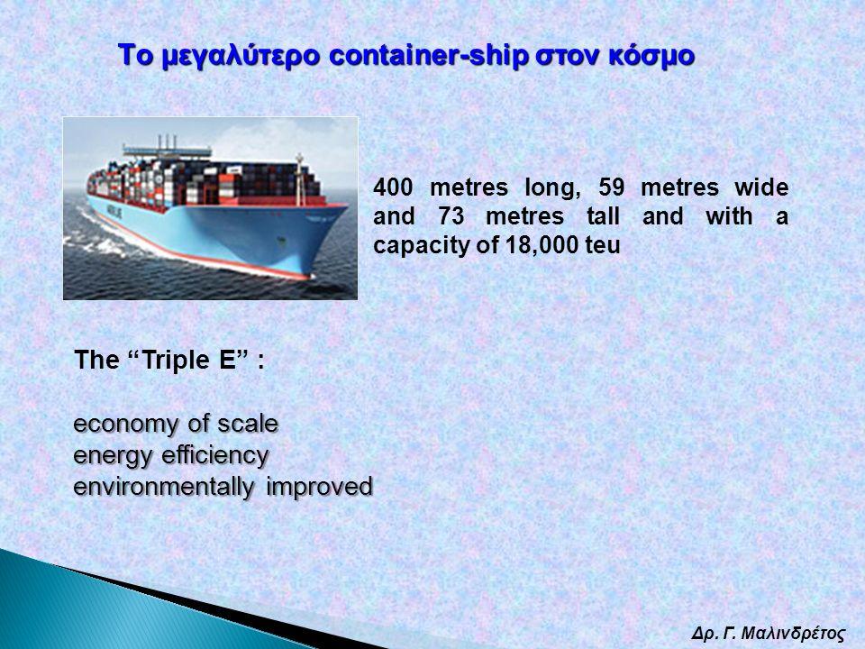 """Δρ. Γ. Μαλινδρέτος 400 metres long, 59 metres wide and 73 metres tall and with a capacity of 18,000 teu The """"Triple E"""" : economy of scale energy effic"""