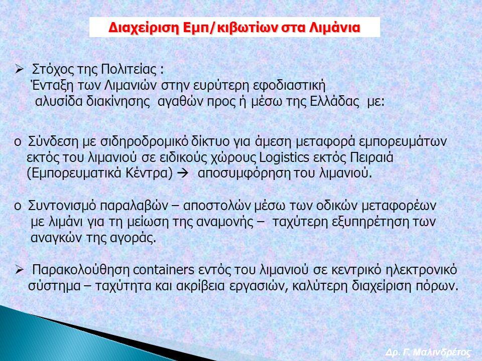 Δρ. Γ. Μαλινδρέτος  Στόχος της Πολιτείας : Ένταξη των Λιμανιών στην ευρύτερη εφοδιαστική αλυσίδα διακίνησης αγαθών προς ή μέσω της Ελλάδας με: oΣύνδε