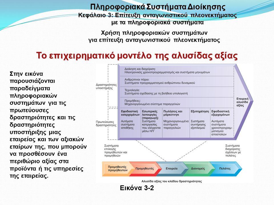 Χρήση πληροφοριακών συστημάτων για επίτευξη ανταγωνιστικού πλεονεκτήματος Εικόνα 3-2 Στην εικόνα παρουσιάζονται παραδείγματα πληροφοριακών συστημάτων για τις πρωτεύουσες δραστηριότητες και τις δραστηριότητες υποστήριξης μιας εταιρείας και των αξιακών εταίρων της, που μπορούν να προσθέσουν ένα περιθώριο αξίας στα προϊόντα ή τις υπηρεσίες της εταιρείας.