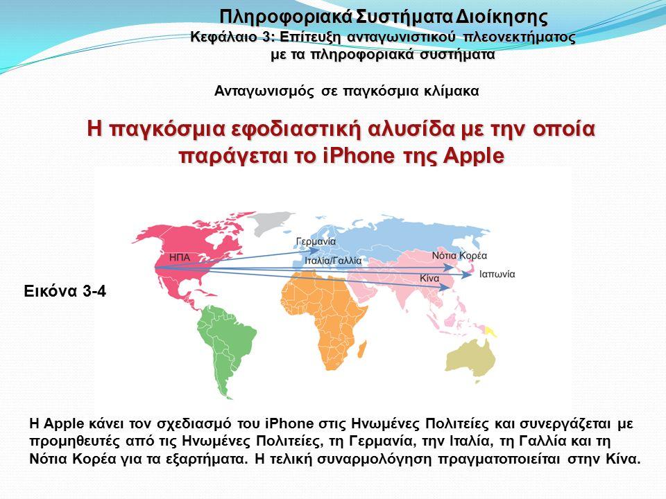 Η παγκόσμια εφοδιαστική αλυσίδα με την οποία παράγεται το iPhone της Apple Ανταγωνισμός σε παγκόσμια κλίμακα Πληροφοριακά Συστήματα Διοίκησης Κεφάλαιο 3: Επίτευξη ανταγωνιστικού πλεονεκτήματος με τα πληροφοριακά συστήματα Εικόνα 3-4 Η Apple κάνει τον σχεδιασμό του iPhone στις Ηνωμένες Πολιτείες και συνεργάζεται με προμηθευτές από τις Ηνωμένες Πολιτείες, τη Γερμανία, την Ιταλία, τη Γαλλία και τη Νότια Κορέα για τα εξαρτήματα.