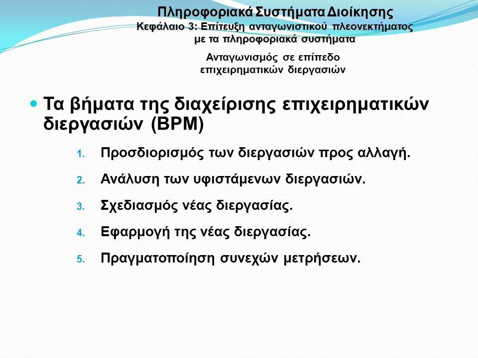 Τα βήματα της διαχείρισης επιχειρηματικών διεργασιών (BPM) 1.