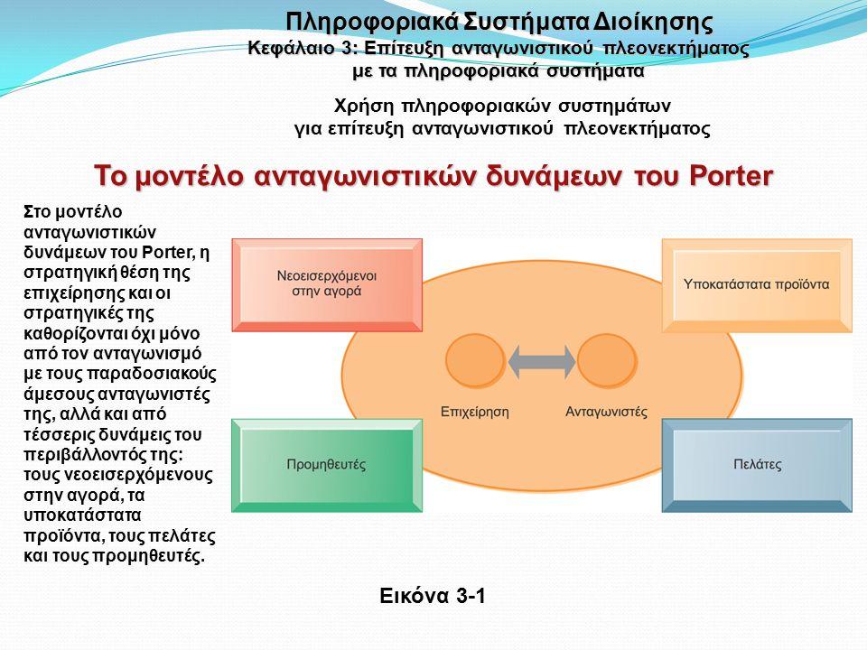 Εικόνα 3-1 Στο μοντέλο ανταγωνιστικών δυνάμεων του Porter, η στρατηγική θέση της επιχείρησης και οι στρατηγικές της καθορίζονται όχι μόνο από τον ανταγωνισμό με τους παραδοσιακούς άμεσους ανταγωνιστές της, αλλά και από τέσσερις δυνάμεις του περιβάλλοντός της: τους νεοεισερχόμενους στην αγορά, τα υποκατάστατα προϊόντα, τους πελάτες και τους προμηθευτές.
