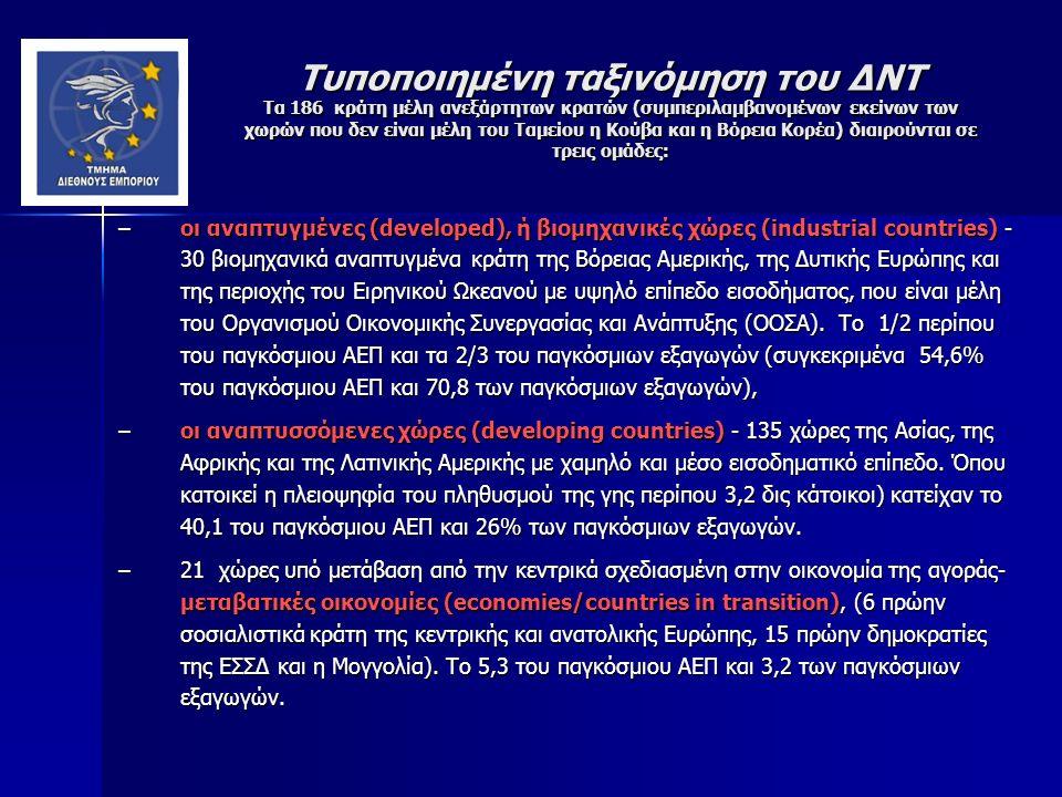 Τυποποιημένη ταξινόμηση του ΔΝΤ Τα 186 κράτη μέλη ανεξάρτητων κρατών (συμπεριλαμβανομένων εκείνων των χωρών που δεν είναι μέλη του Ταμείου η Κούβα και η Βόρεια Κορέα) διαιρούνται σε τρεις ομάδες: –οι αναπτυγμένες (developed), ή βιομηχανικές χώρες (industrial countries) - 30 βιομηχανικά αναπτυγμένα κράτη της Βόρειας Αμερικής, της Δυτικής Ευρώπης και της περιοχής του Ειρηνικού Ωκεανού με υψηλό επίπεδο εισοδήματος, που είναι μέλη του Οργανισμού Οικονομικής Συνεργασίας και Ανάπτυξης (ΟΟΣΑ).
