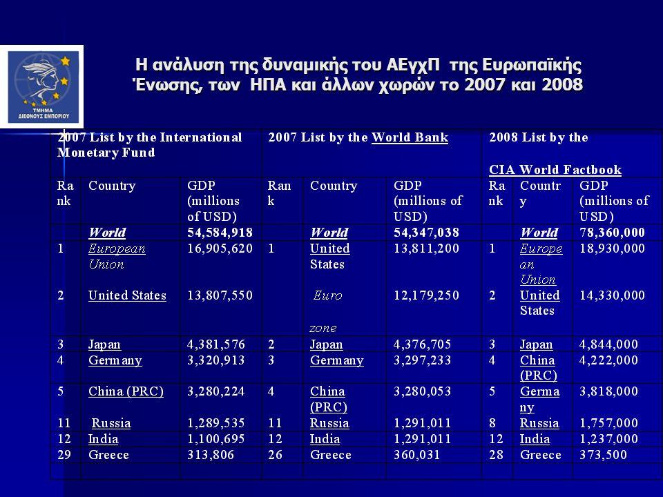Η ανάλυση της δυναμικής του ΑΕγχΠ της Ευρωπαϊκής Ένωσης, των ΗΠΑ και άλλων χωρών το 2007 και 2008