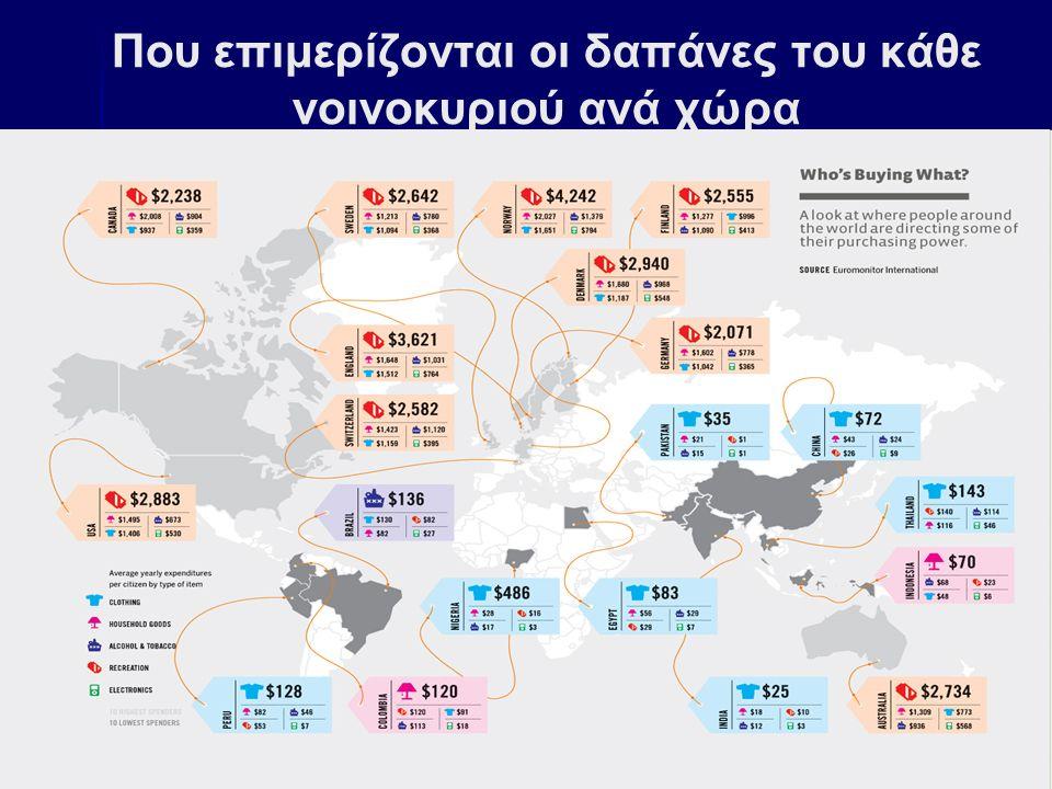 Που επιμερίζονται οι δαπάνες του κάθε νοινοκυριού ανά χώρα