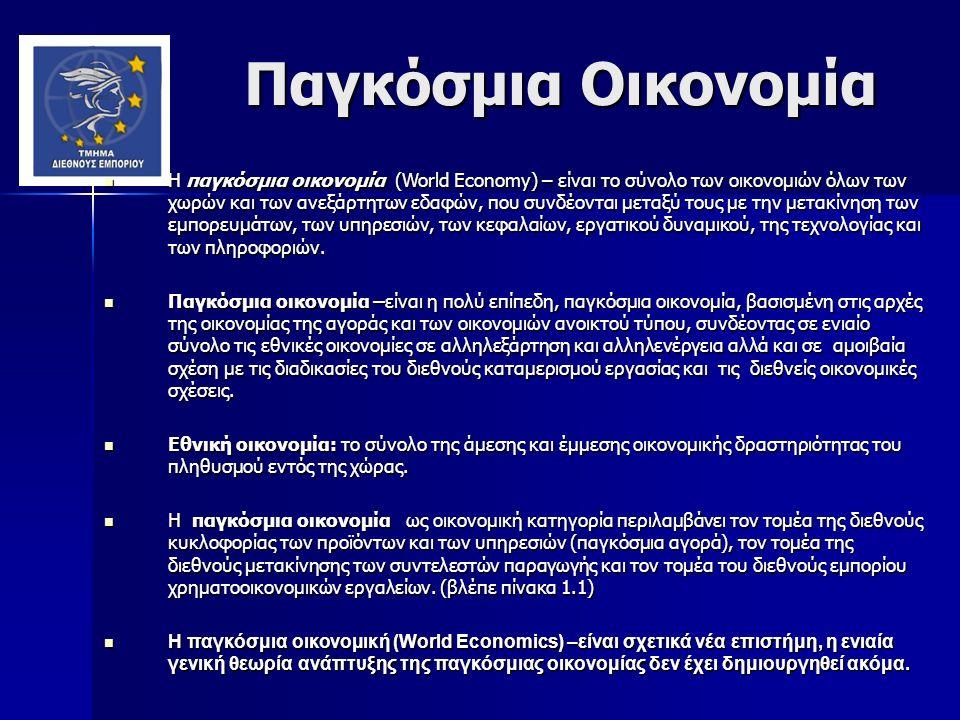 Παγκόσμια Οικονομία Παγκόσμια Οικονομία Η παγκόσμια οικονομία (World Economy) – είναι το σύνολο των οικονομιών όλων των χωρών και των ανεξάρτητων εδαφών, που συνδέονται μεταξύ τους με την μετακίνηση των εμπορευμάτων, των υπηρεσιών, των κεφαλαίων, εργατικού δυναμικού, της τεχνολογίας και των πληροφοριών.