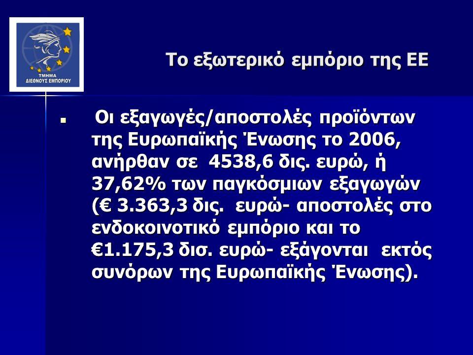 Το εξωτερικό εμπόριο της ΕΕ Το εξωτερικό εμπόριο της ΕΕ Οι εξαγωγές/αποστολές προϊόντων της Ευρωπαϊκής Ένωσης το 2006, ανήρθαν σε 4538,6 δις.